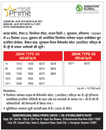 Re-Draw of Results Signature Global Prime Affordable Housing Sector 63A Gurgaon